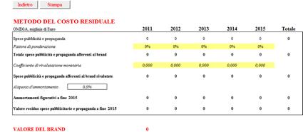 Modello di valutazione del marchio commercialista online for Stima del costo di due auto garage