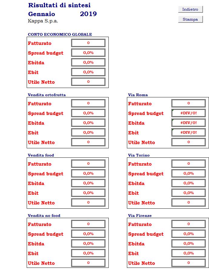 risultati 2019